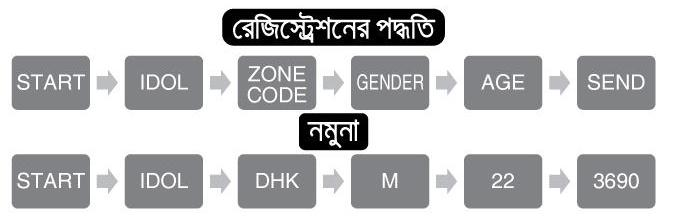 BANGLADESHI IDOL REGISTRATION