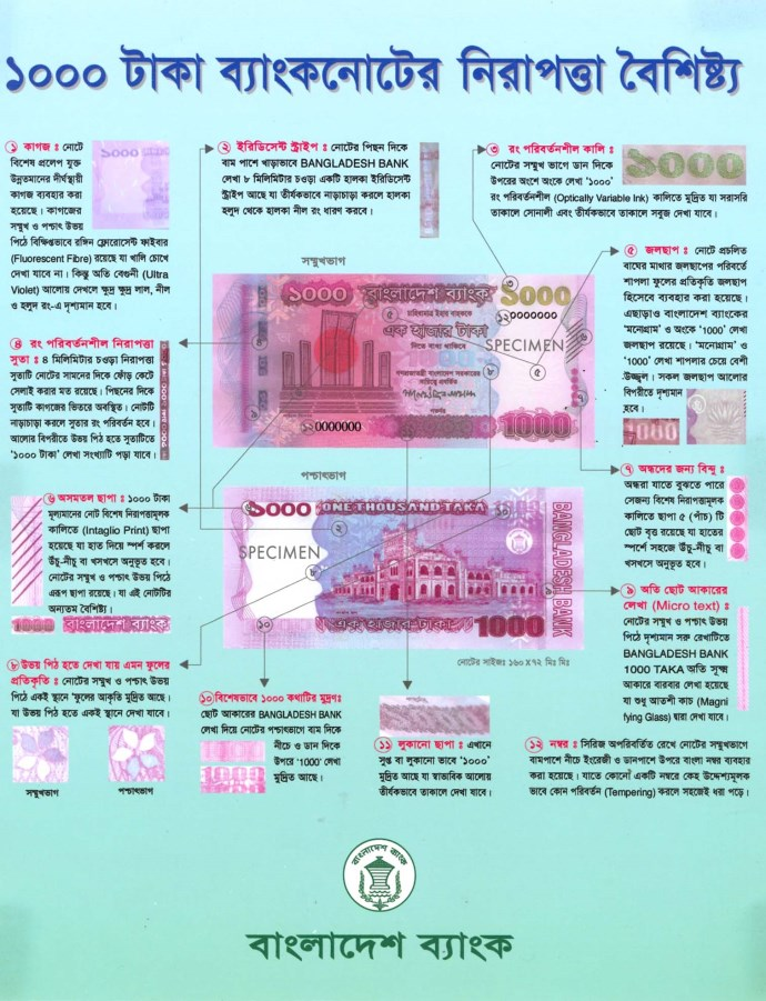 How To Identify Real And Fake Bangladeshi 1000 Taka Note