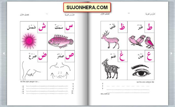 Madrasah All Classes PDF Textbooks of Bangladesh Free Download