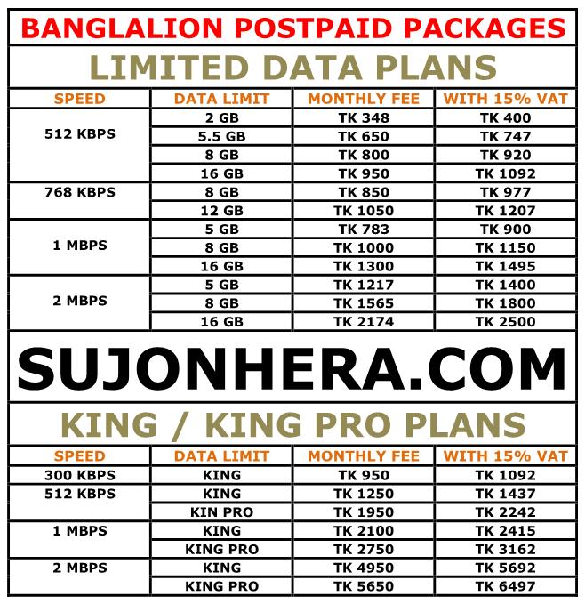 Banglalion Wimax New PrePaid & PostPaid PlanPackage Details