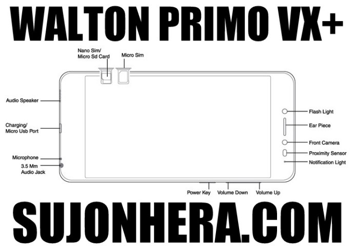 Walton Primo VX Plus Android Phone Full Specifications & Price