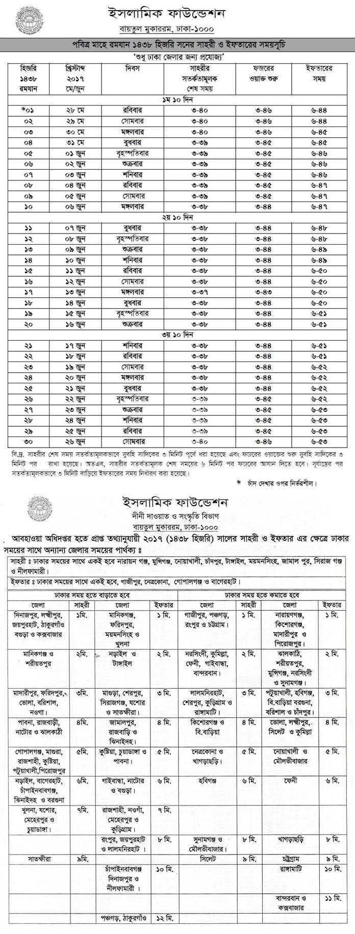 Ramadan Calendar 2017 Bangladesh Sehri Iftar Timings 1438