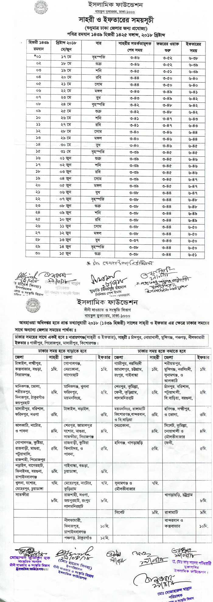 Ramadan Schedule 2018 Bangladesh Sehri Iftar Timings 1439